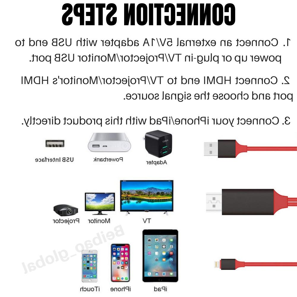 1080P Cable HDTV Adapter For iPad