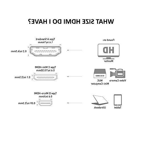 Cable 2-Pack HDMI to HDMI/HDMI to Mini HDMI