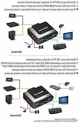 IOGEAR KVM Switch and GCS62HU,Black