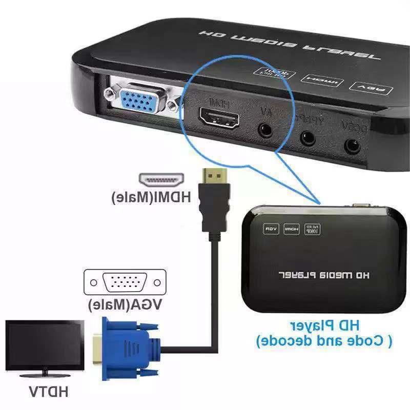 Gold HDMI to VGA Pin Video Adapter 1080P BOX