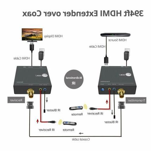 SIIG HDMI Coaxial Cable - 120m