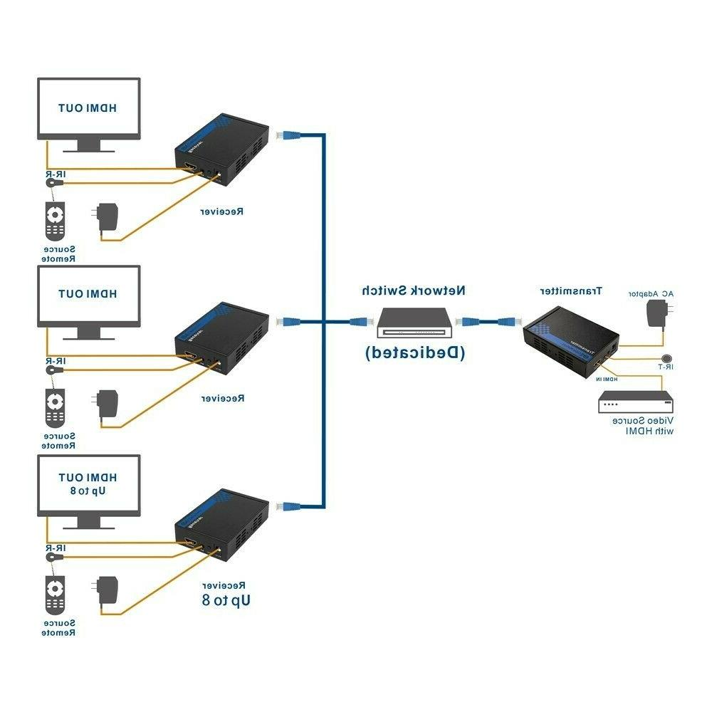 Cable Matters HDMI IR Extender New
