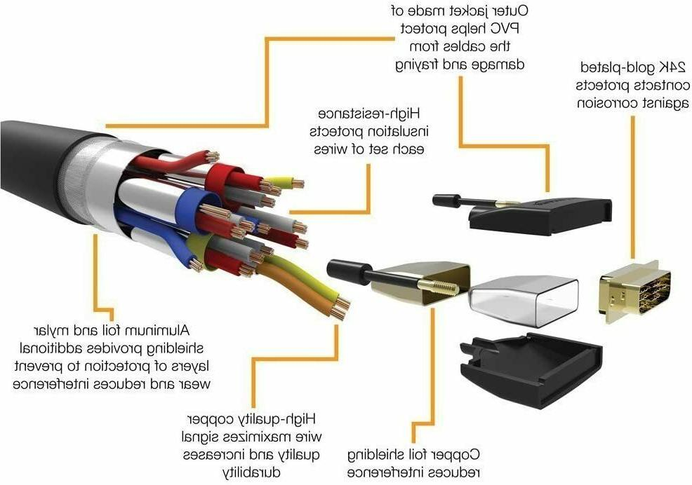 A To Output Adapter -