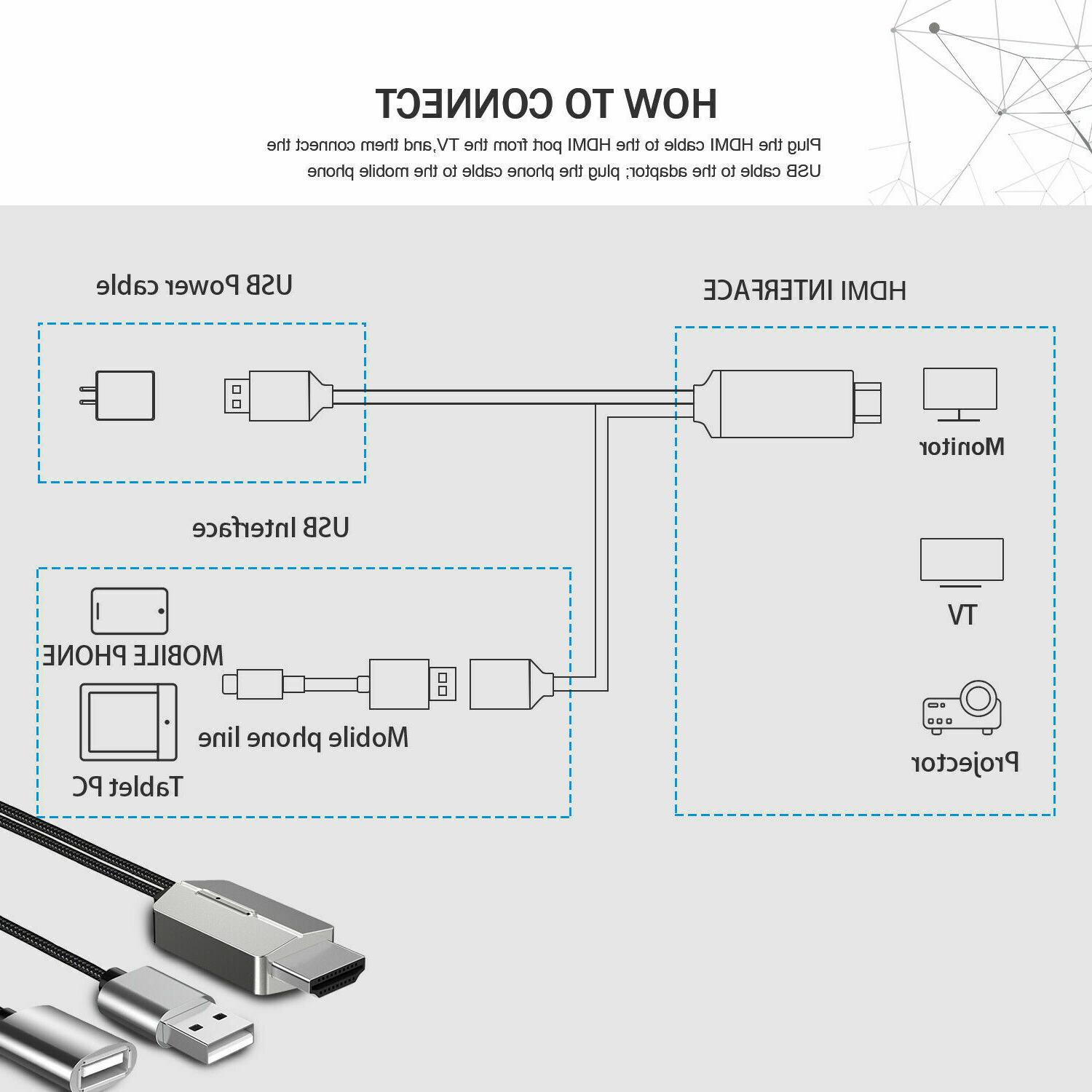 For HDMI Mirroring Cable AV to